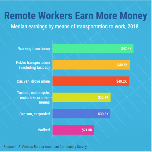 Remotedesk is remote workforce management tools. With help of remotedesk remote worker working from home, Telecommuting, also called telework, teleworking, working from home, mobile work, remote work, and flexible workplace.