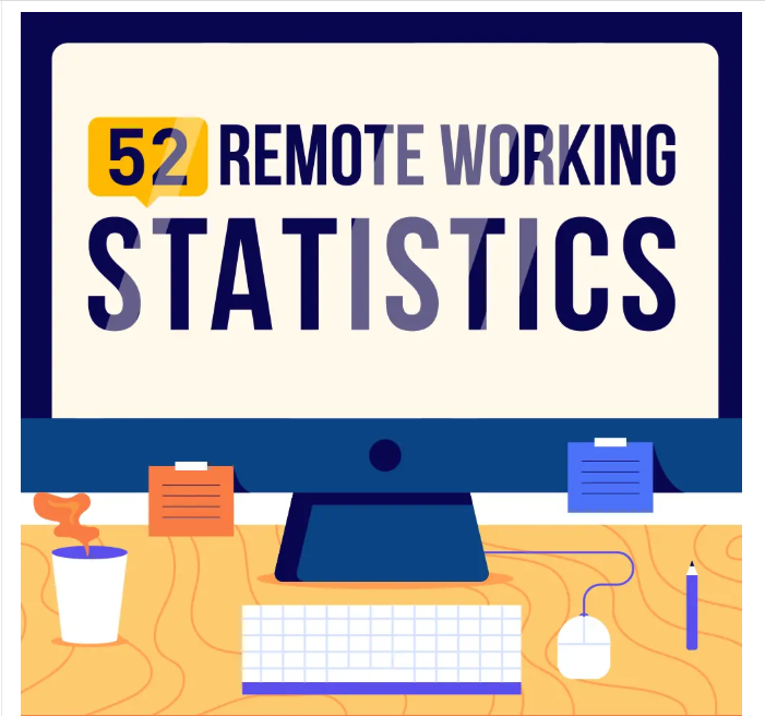 52 statistic every remote worker should know. learn more about RemoteDesk